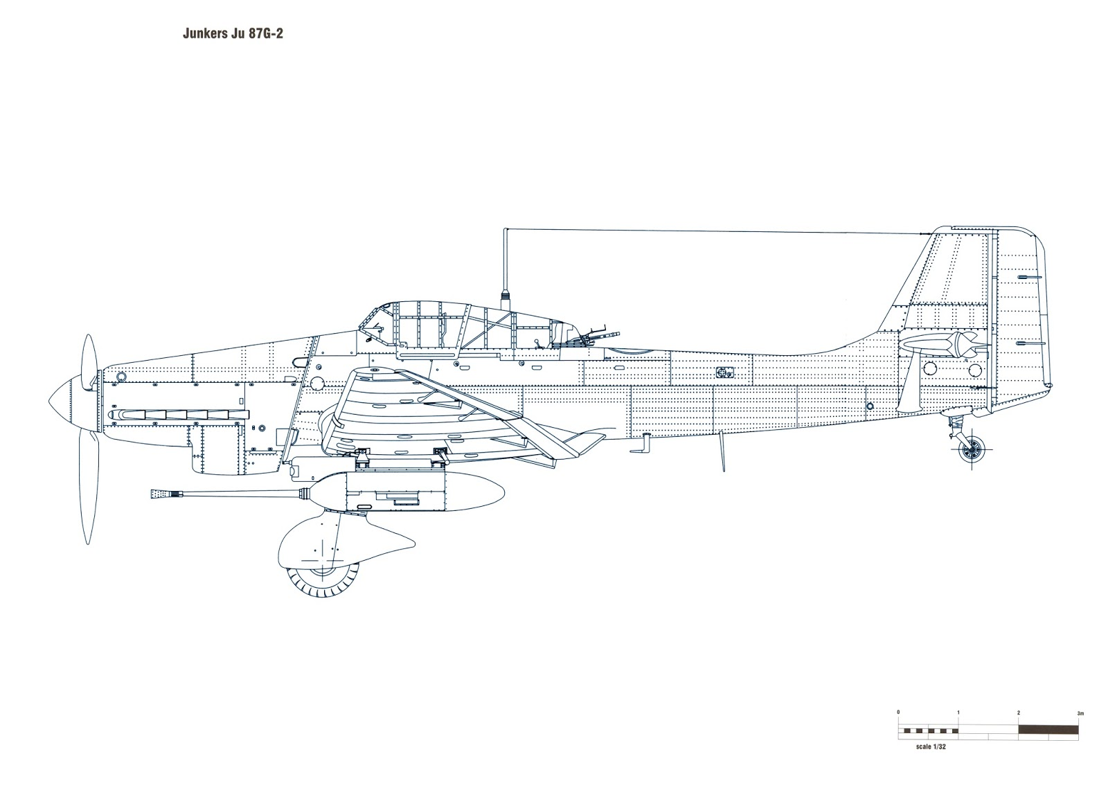 German Aircraft Of Wwii Stuka Operational History Ii
