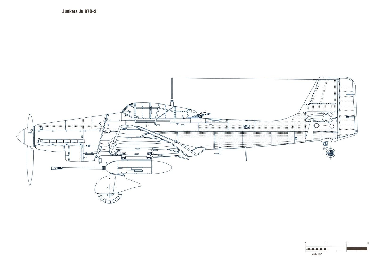 German Aircraft Of Wwii Stuka Operational History Ii