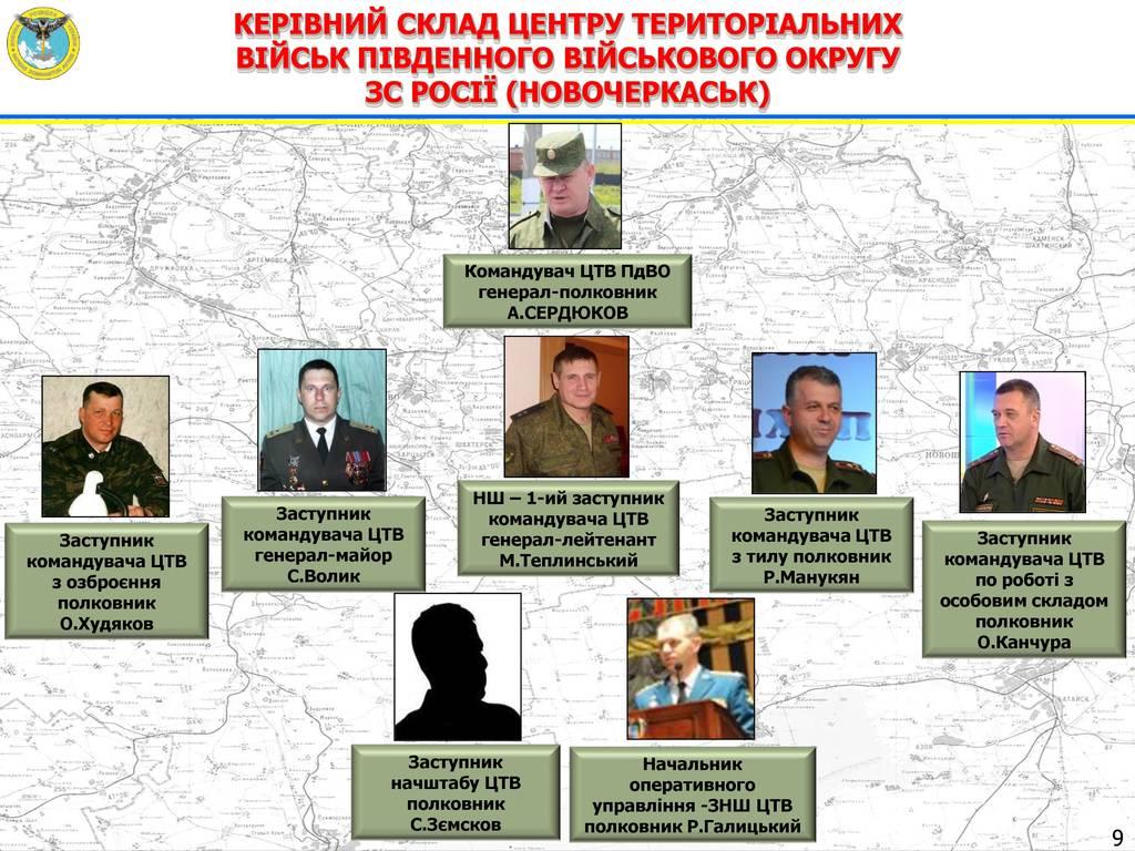 Центр територіальних військ ПВО ЗС РФ