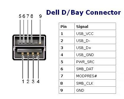 DELL DBAY DRIVERS FOR WINDOWS 10