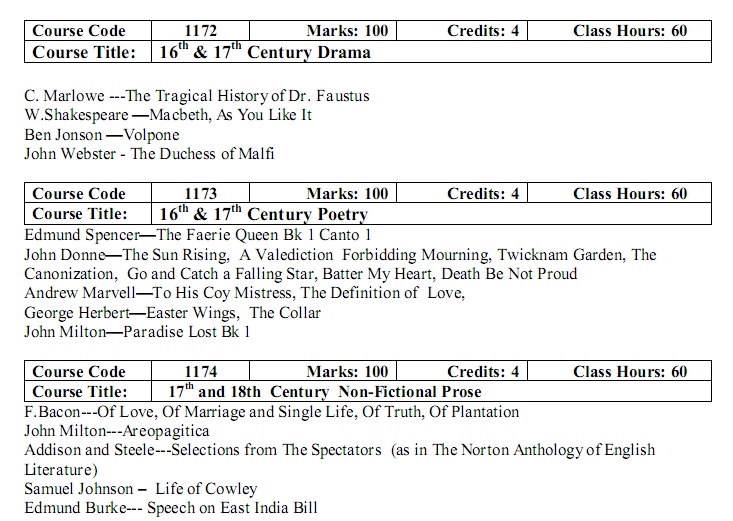 English literature syllabus english national university four year ba honours course 3rd year fandeluxe Gallery