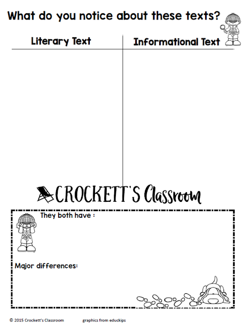 Informational Text T Chart to compare literary and informational text.