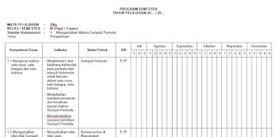Contoh Program Semester Kelas 3 SD KTSP doc