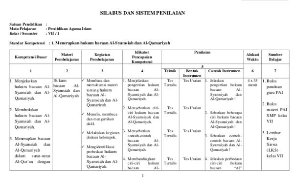 Silabus PAI SMP/MTs Kelas 7 Kurikulum 2013 Revisi Terbaru