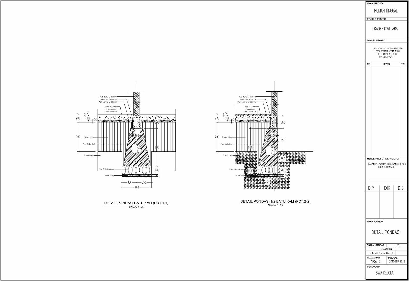 Desain Pondasi Pagar Rumah Rajasthan Board G