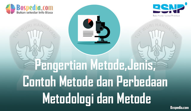 Pengertian Metode,Jenis, Contoh Metode dan Perbedaan Metodologi dan Metode