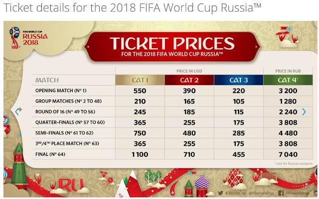 2018 FIFA World Cup Russia Tickets