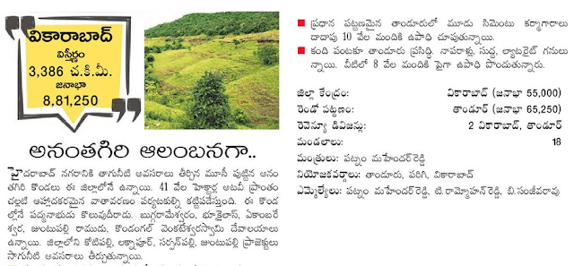 List of new Revenue Divisions, Mandals in Vikarabad District