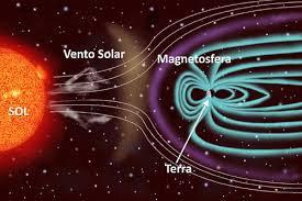Vento-Solar
