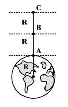 Medan gravitasi bumi