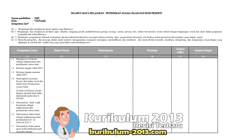 Download RPP SMP/MTS Kurikulum 2013 - RPP Kurikulum 2013
