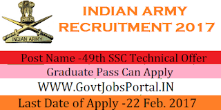 Indian Army Recrutiment for 190+ SSC Technical Posts 2017