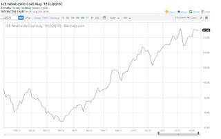 Analisa saham MBAP, valuasi murah dividen yield tinggi
