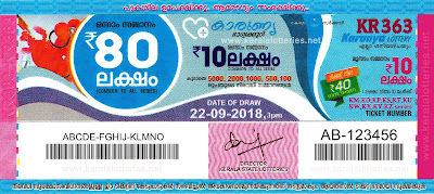 """kerala lottery result 22 9 2018 karunya kr 363"", 22th September 2018 result karunya kr.363 today, kerala lottery result 22.9.2018, kerala lottery result 22-09-2018, karunya lottery kr 363 results 22-09-2018, karunya lottery kr 363, live karunya lottery kr-363, karunya lottery, kerala lottery today result karunya, karunya lottery (kr-363) 22/09/2018, kr363, 22.9.2018, kr 363, 22.9.2018, karunya lottery kr363, karunya lottery 22.9.2018, kerala lottery 22.9.2018, kerala lottery result 22-9-2018, kerala lottery result 22-09-2018, kerala lottery result karunya, karunya lottery result today, karunya lottery kr363, 22-9-2018-kr-363-karunya-lottery-result-today-kerala-lottery-results, keralagovernment, result, gov.in, picture, image, images, pics, pictures kerala lottery, kl result, yesterday lottery results, lotteries results, keralalotteries, kerala lottery, keralalotteryresult, kerala lottery result, kerala lottery result live, kerala lottery today, kerala lottery result today, kerala lottery results today, today kerala lottery result, karunya lottery results, kerala lottery result today karunya, karunya lottery result, kerala lottery result karunya today, kerala lottery karunya today result, karunya kerala lottery result, today karunya lottery result, karunya lottery today result, karunya lottery results today, today kerala lottery result karunya, kerala lottery results today karunya, karunya lottery today, today lottery result karunya, karunya lottery result today, kerala lottery result live, kerala lottery bumper result, kerala lottery result yesterday, kerala lottery result today, kerala online lottery results, kerala lottery draw, kerala lottery results, kerala state lottery today, kerala lottare, kerala lottery result, lottery today, kerala lottery today draw result"