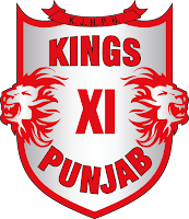 Kings XI Punjab, IPL 2019, IPL Auction 2019