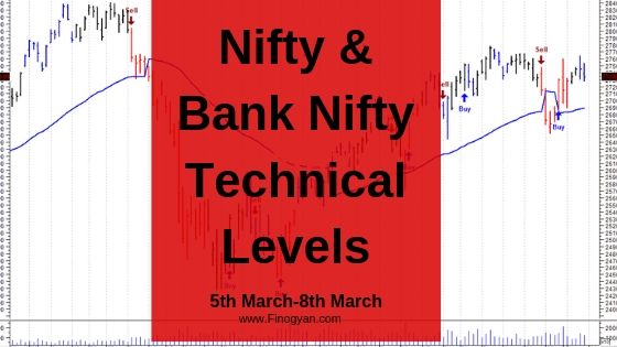 nifty and bank nifty technical levels 5th march