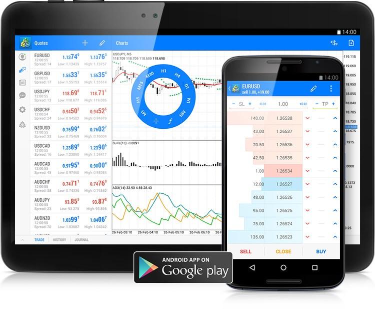 MetaTrader терминалыг Android үйлдлийн системтэй төхөөрөмж дээр суулгах заавар