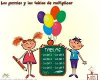http://www3.gobiernodecanarias.org/medusa/eltanquematematico/lospuzzlesylastablas/tablas_index_p.html