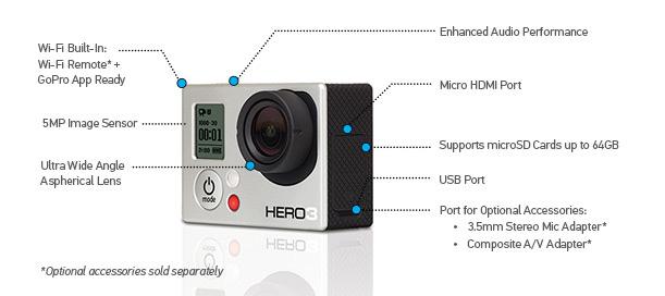 Spesifikasi GoPro Hero 3 - GudangDrone
