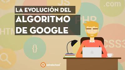 Algoritmo de Google y SEO