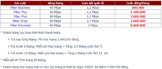 Lắp Đặt Internet FPT Phường Bến Thành 3