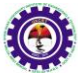 Ghani Khan Choudhury Institute of Engineering & Technology (www.tngovernmentjobs.in)