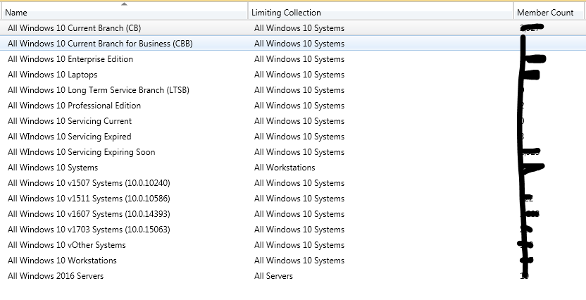 Kevinisms: Change Windows 10 Edition with ConfigMgr