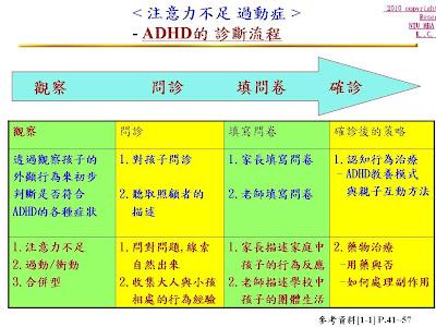 Social Business Angel Group- 社會天使公益平臺_身心障礙 守護天使 : 臺大高淑芬醫師- -幫助 ADHD 孩子快樂成長