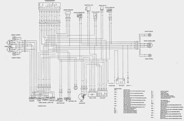 Wiring diagram kelistrikan honda beat fi honda wiring diagrams wiring diagram kelistrikan satria fu free wiring diagram kelistrikan honda beat fi at freeautoresponder cheapraybanclubmaster Images