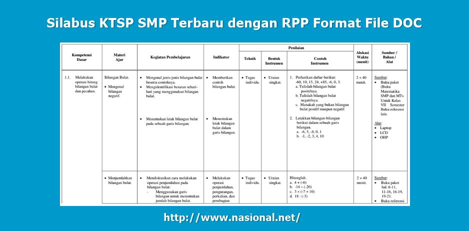 Silabus KTSP SMP Terbaru dengan RPP Format File DOC