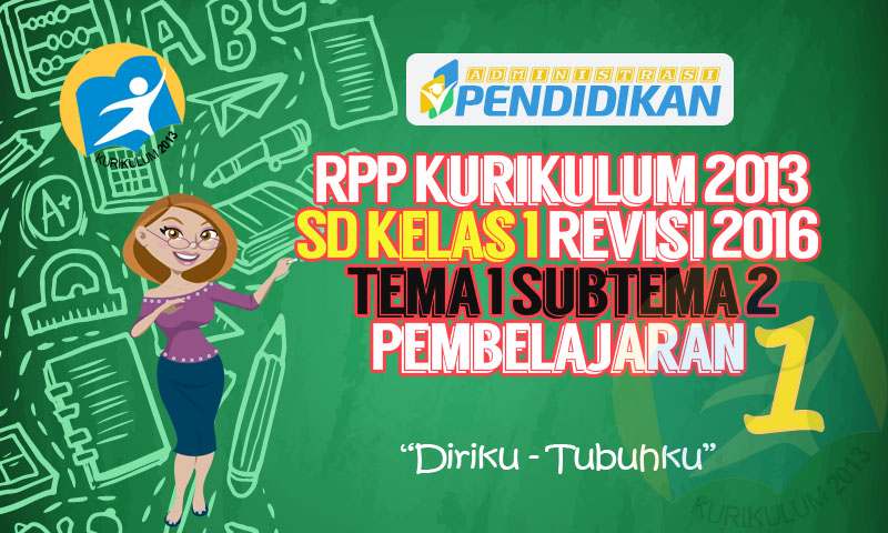 RPP Kurikulum 2013 sd Kelas 1 Revisi 2013 Tema 1 Subtema 2 Pembelajaran 1