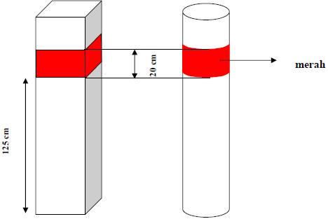 Syarat Pemasangan Tanda APAR pada kolom bangunan