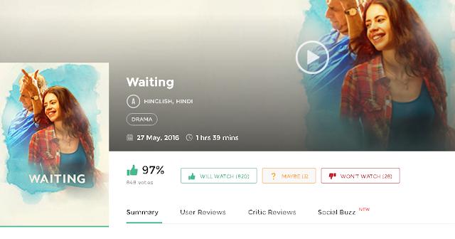 Waiting 2016 Full Hindi Movie 700Mb 300mb Free