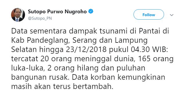 Tsunamai Indonesia