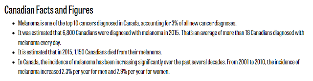 http://www.melanomajustgotpersonal.ca/About-Melanoma/#Canadian-Facts-and-Figures