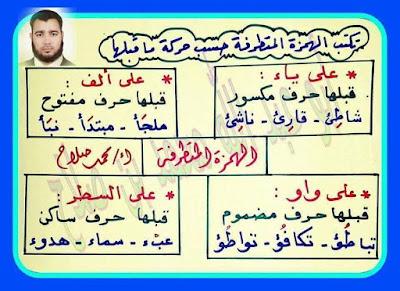 مواضع الهمزة مادة اللغة العربية السنة الطور الابتدائي الجيل الثاني