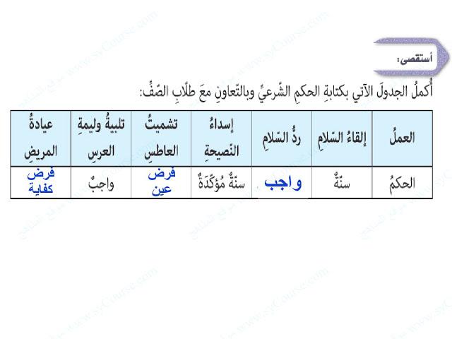 حل درس حق المسلم على المسلم