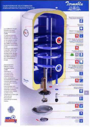 Estufas De Lea Para Radiadores De Agua Precios Finest With Estufas