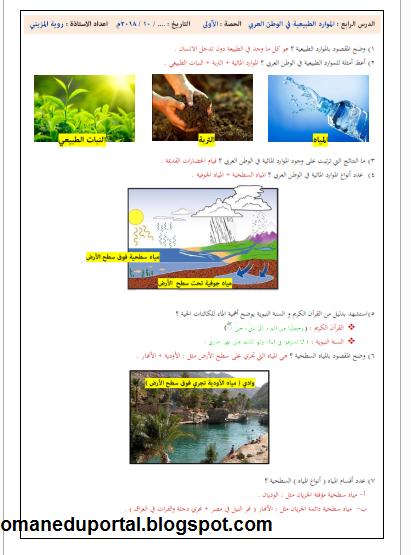 ملخص درس الموارد الطبيعية في الوطن العربي