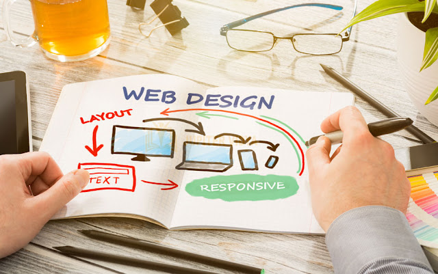 Web Designing training in Chandigarh