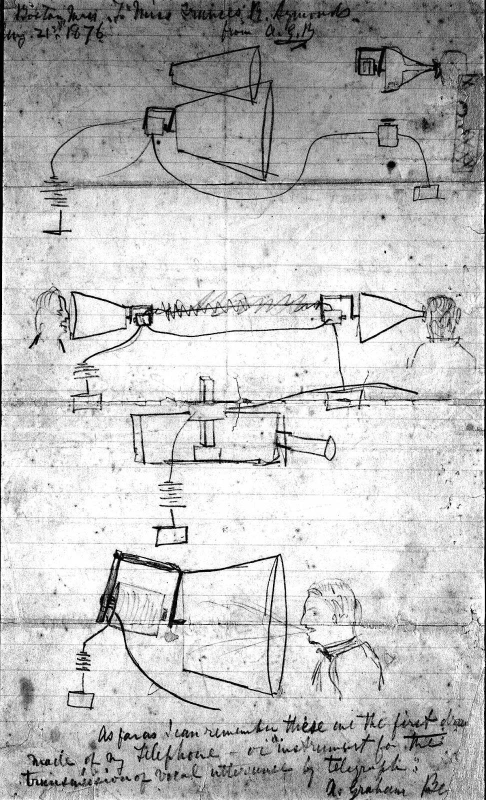 a study of the life and inventions of alexander graham bell Alexander graham bell exhibited the first telephone, and thomas alva edison   one of more than 1,000 inventions he would patent in his lifetime  edison  pioneered the establishment of the large research centers of today.