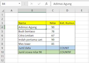 Menggunakan Rumus Count dan Countif di Microsoft Excel
