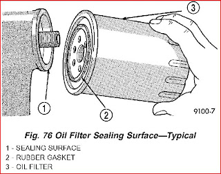 oil filter replacement with pictures for 1999,2000,2001