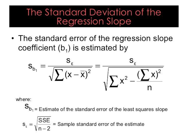 regression analysis std