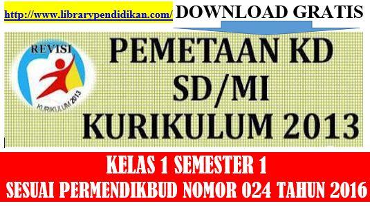 Download Pemetaan Kompetensi Dasar (KD) Kurikulum 2013 SD / MI Kelas 1 Semester 1, http://www.librarypendidikan.com/