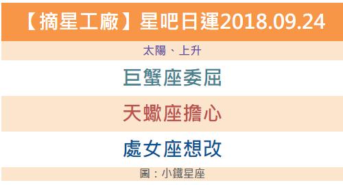 【摘星工廠】星吧每日運勢2018.09.24