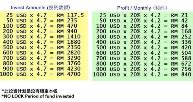 Pelaburan JJPTR POOR TO RICH. Adakah pelaburan ni scam, tipu, penipu & skim cepat kaya?