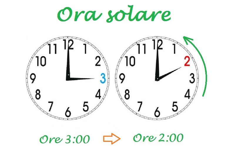 Massignanonews torna l ora solare lancette indietro di for Ora solare 2016