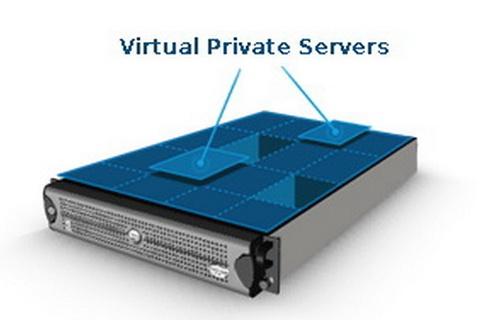 VPS Hosting, Dedicated Hosting, Web Hosting, Hosting Guides, Hosting Reviews