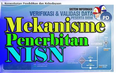 Mekanisme Penerbitan NISN